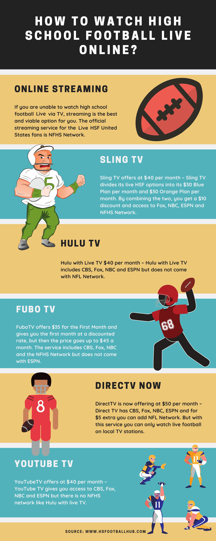 Watch High School Football Live Online
